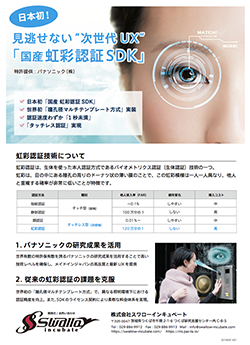 Introduction of the Iris Recognition technology